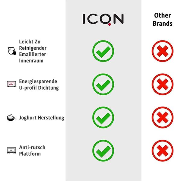 Minibackofen 42 Liter – ICQN 2