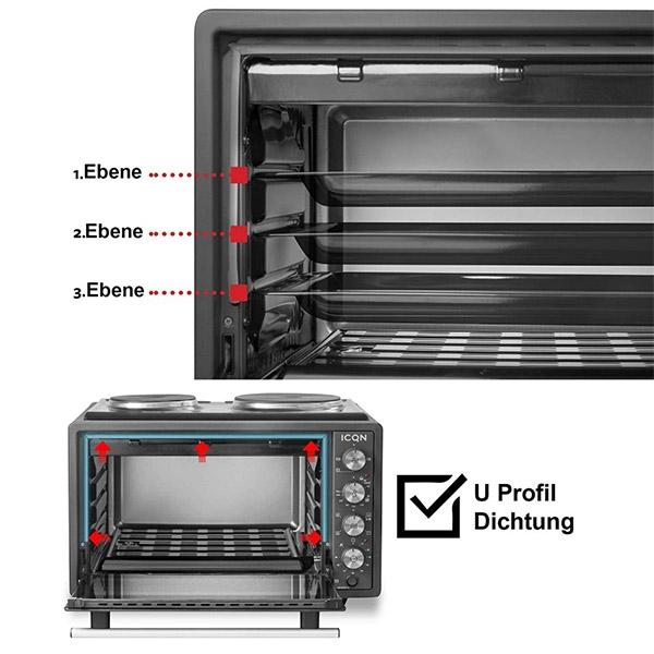 Minibackofen 42 Liter mit Kochplatten – ICQN 5